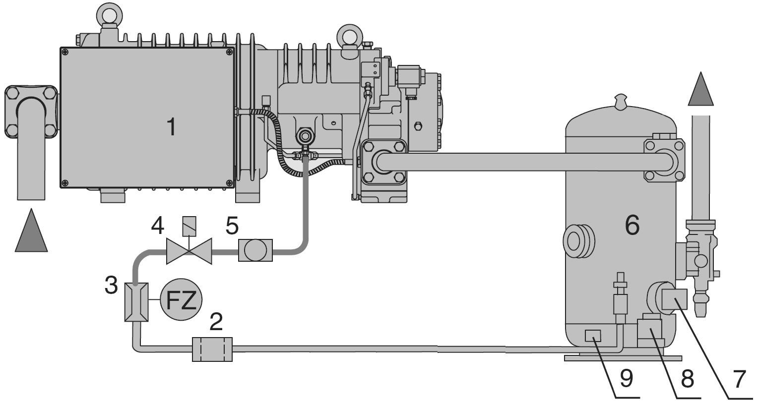 ts-bitzer-hsk7471-70-40p-shema-printsipialnaya-obvyazki-kompressora-vintovogo-i-maslootdelitelya
