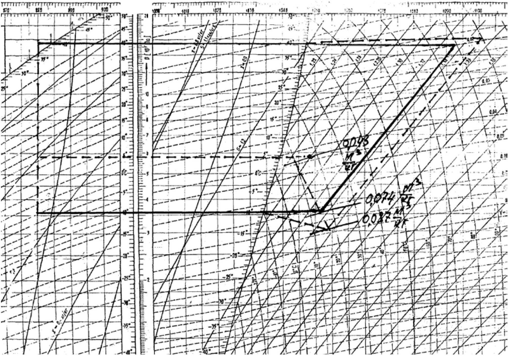 Рис. 3. Теоретический и реальный циклы работы холодильной машины в lgp-h диаграмме
