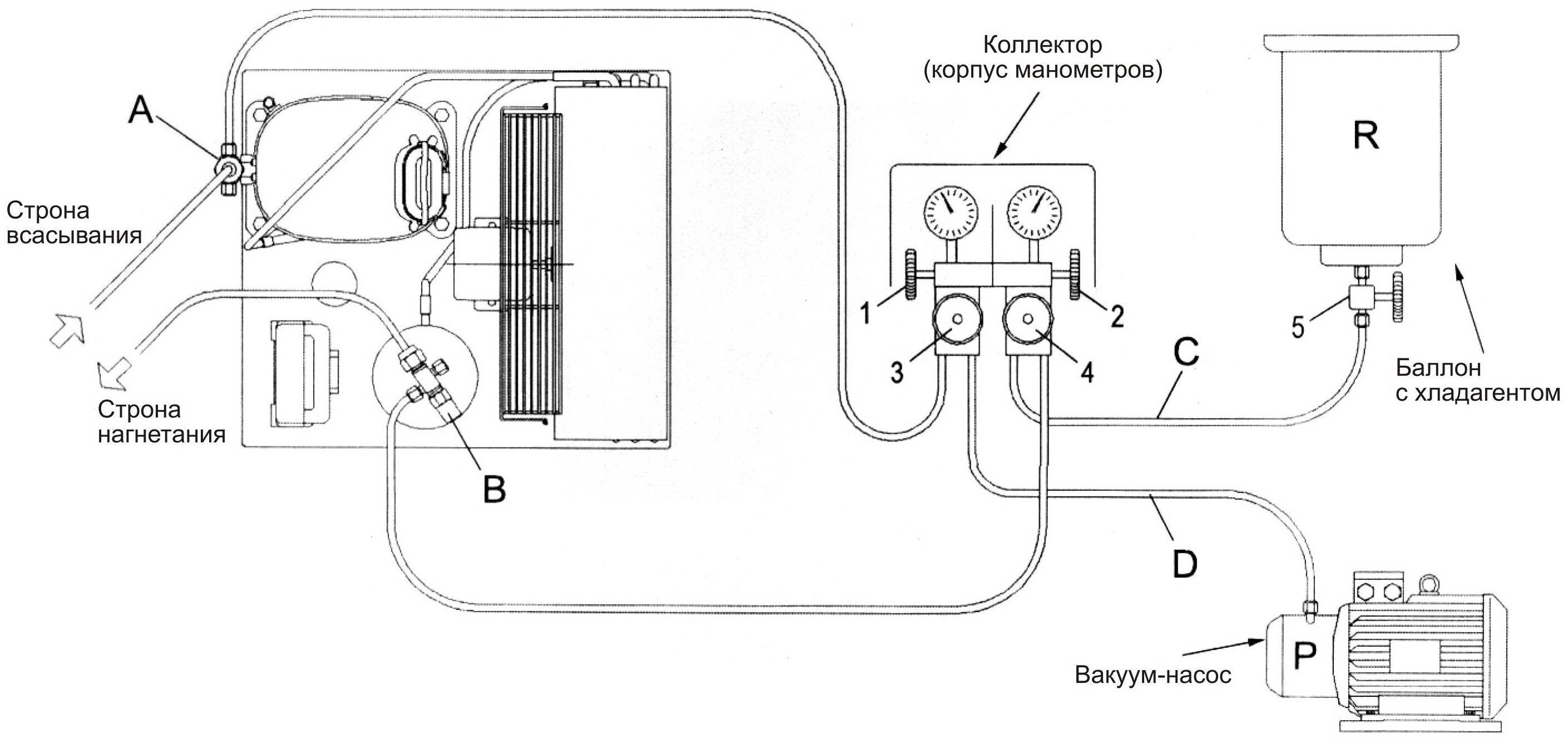 Схема принципиальная компрессорно-конденсаторного агрегата Cubigel