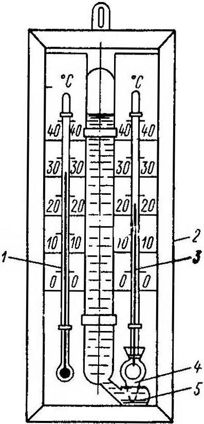 Ris1-Psihrometr-Avgusta