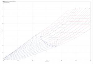 h-s  диаграмма хладагента R134a