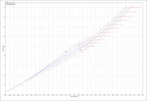 R404A-h-s-diagram