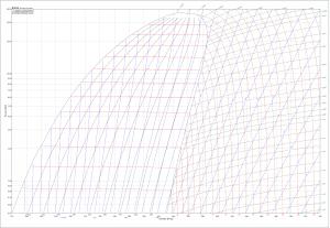R404A-log-p-h-diagram
