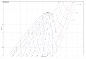 R404A-t-s-diagram