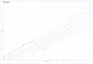 R507-h-s-diagram
