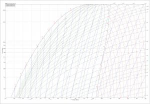 R507-log-p-h-diagram