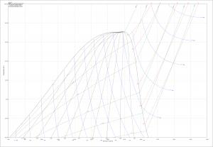 R507-t-s-diagram