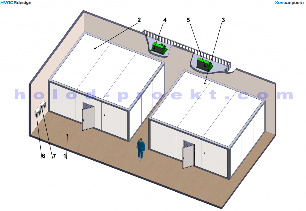 General layout of provision refrigerating storerooms - Inside view
