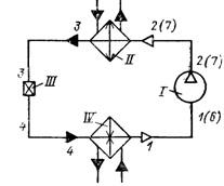 схема простейшей одноступенчатой ХМ