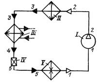 схема одноступенчатой ХМ с переохлаждением