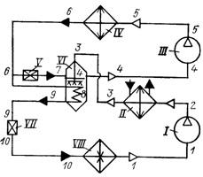 схема двухступенчатой ХМ с полным промежуточным охлаждениемХМ с полным