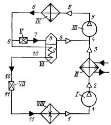 схема двухступенчатой ХМ с неполным промежуточным охлаждением