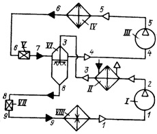 схема двухступенчатой ХМ с двухкратным дросселированием