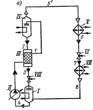 Схема абсорбционной ХМ