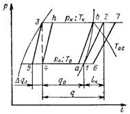 цикл простейшей одноступенчатой ХМ