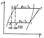 цикл одноступенчатой ХМ с переохлаждением