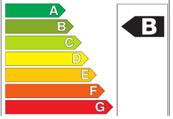 Шкала классов энергоэффективности