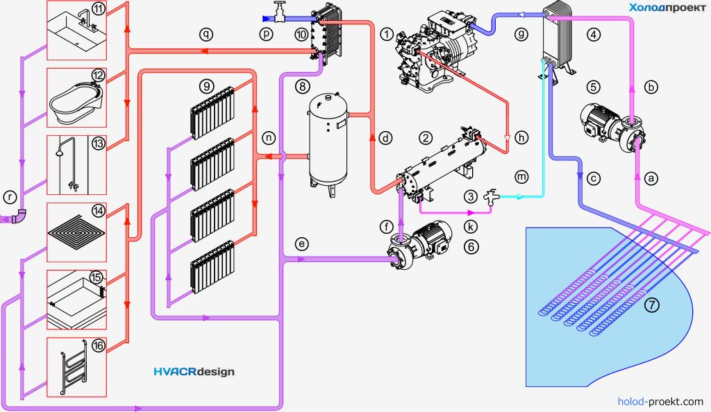 Схема принципиальная работы теплового насоса вода-вода с отбором тепла из водоема (озера)