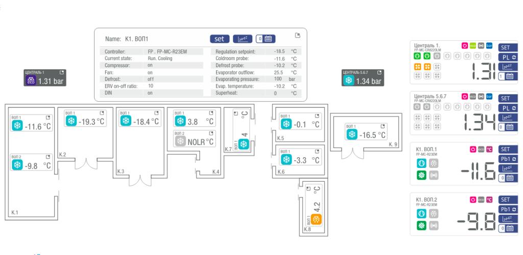 Рисунок 2 – Пример интерфейса системы мониторинга для отслеживания температуры в  холодильных камерах
